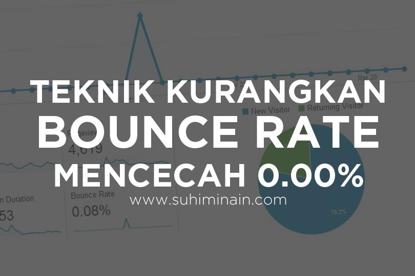 cara kurangkan bounce rate serendah 0.00%